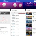 【TWICE】韓国でのMV再生数が日本に追いつかず嘆きの声→韓国の反応「人口が違うから」