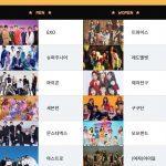 アイドル陸上大会(アユクデ)の出場者発表→韓国の反応「どうせ成績とは関係なく人気アイドルばっかりよく映るんでしょ」