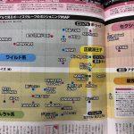 日韓アイドルボーイズグループのポジショニングマップが面白い件→韓国の反応「SEVENTEENがシックっておかしくない?」